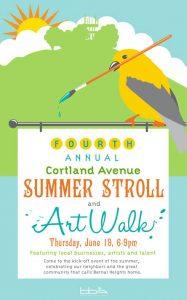 Art Walk in Bernal Heights